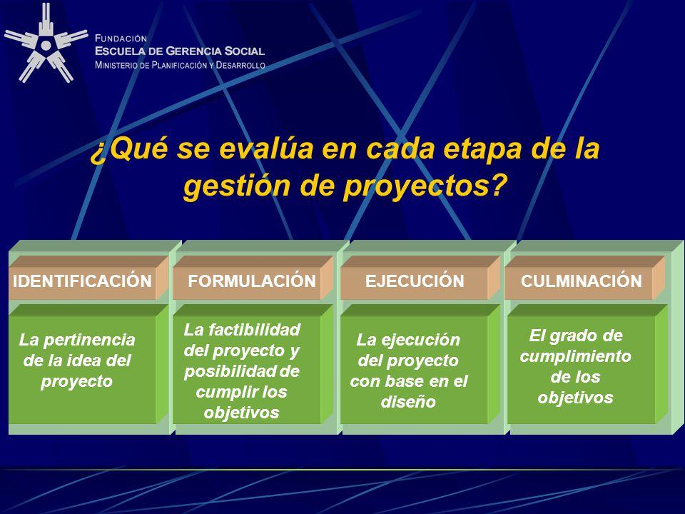 IDENTIFICACIÓNFORMULACIÓNEJECUCIÓNCULMINACIÓN La pertinencia de la idea del proyecto La factibilidad del proyecto y posibilidad de cumplir los objetivos La ejecución del proyecto con base en el diseño El grado de cumplimiento de los objetivos ¿Qué se evalúa en cada etapa de la gestión de proyectos?