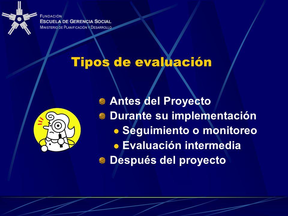 Tipos de evaluación Antes del Proyecto Durante su implementación Seguimiento o monitoreo Evaluación intermedia Después del proyecto