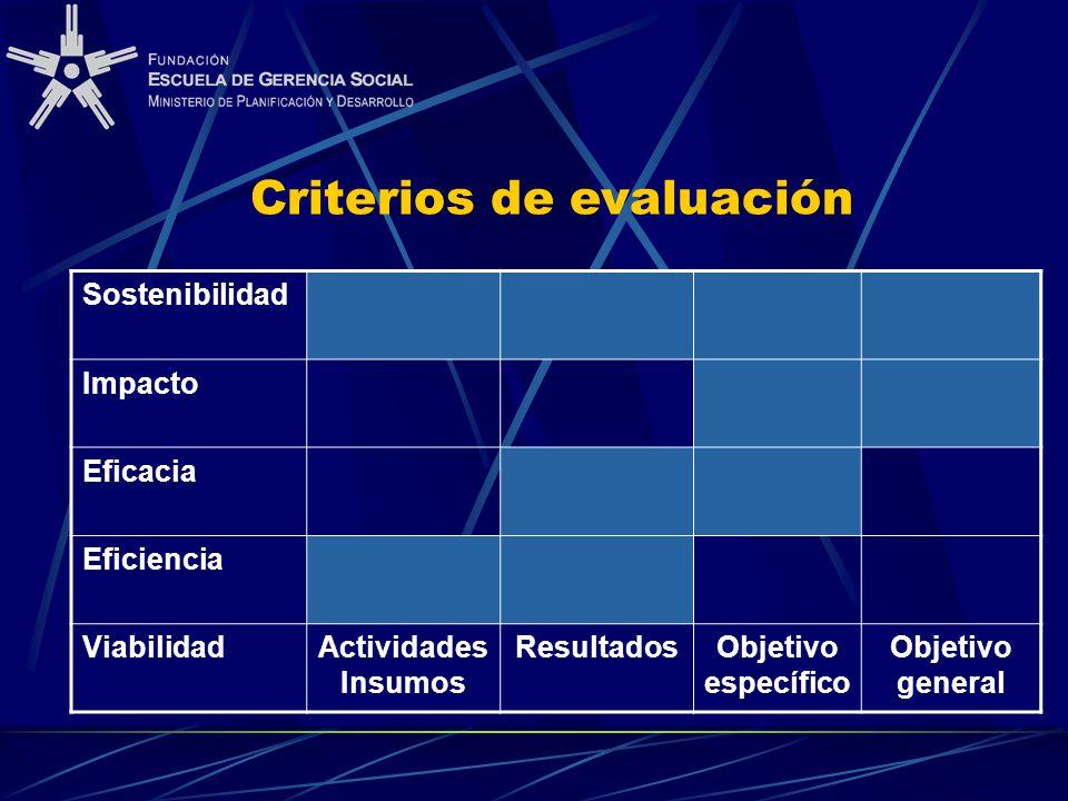 Criterios de evaluación Sostenibilidad Impacto Eficacia Eficiencia ViabilidadActividades Insumos ResultadosObjetivo específico Objetivo general