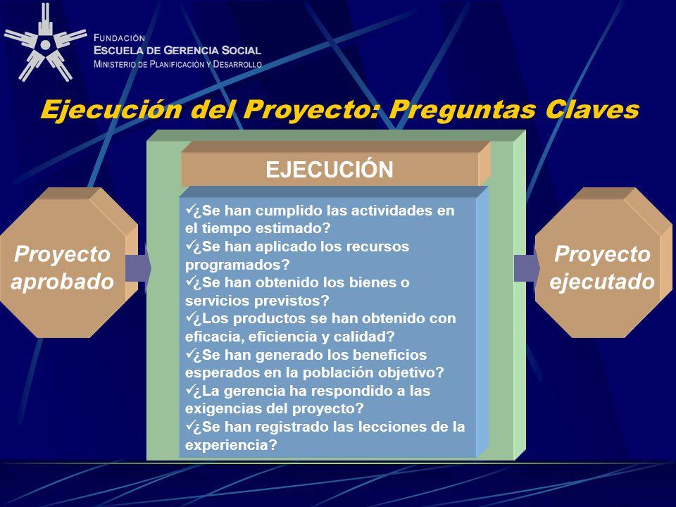 Proyecto aprobado EJECUCIÓN ¿Se han cumplido las actividades en el tiempo estimado? ¿Se han aplicado los recursos programados? ¿Se han obtenido los bi
