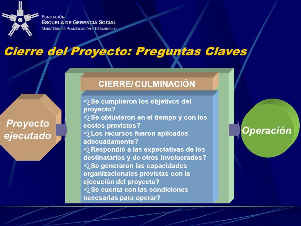 Proyecto ejecutado CIERRE/ CULMINACIÓN ¿Se cumplieron los objetivos del proyecto? ¿Se obtuvieron en el tiempo y con los costos previstos? ¿Los recurso