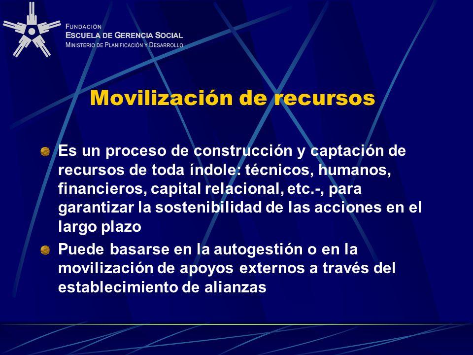 Es un proceso de construcción y captación de recursos de toda índole: técnicos, humanos, financieros, capital relacional, etc.-, para garantizar la so