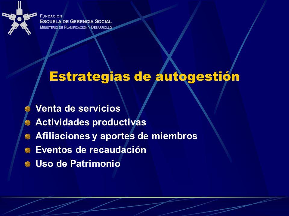 Estrategias de autogestión Venta de servicios Actividades productivas Afiliaciones y aportes de miembros Eventos de recaudación Uso de Patrimonio