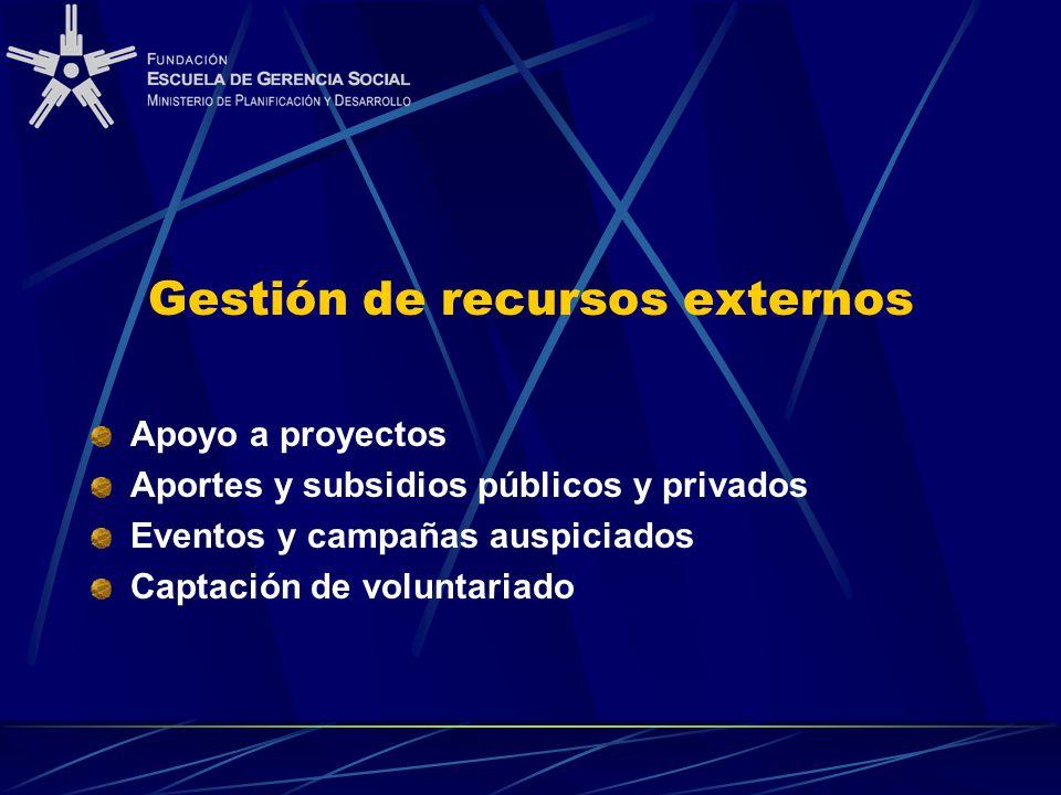 Gestión de recursos externos Apoyo a proyectos Aportes y subsidios públicos y privados Eventos y campañas auspiciados Captación de voluntariado