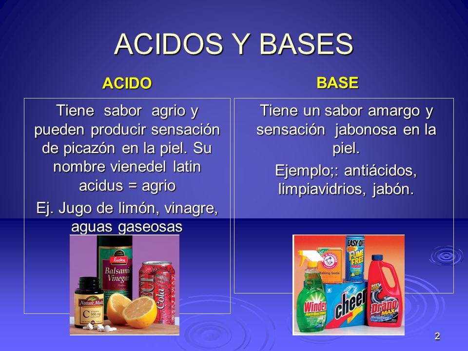 Comente quimica verde pág. 299 Lluvia ácida y química y salud pág. 302. Antiácidos.