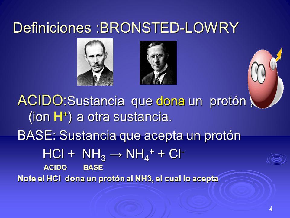5 LEWIS LEWIS ACIDO :Sustancia que puede aceptar un par de electrones.