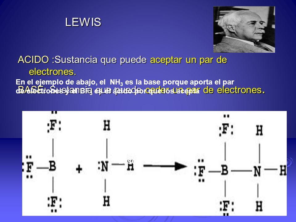 16 ÁCIDOS DÉBILES Se ionizan en pequeña proporción.