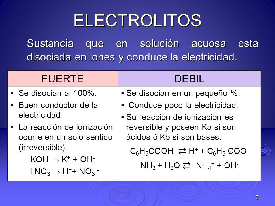 Visualización de electrolitos, a través de introducir un aparato en el cual se enciende una bombilla al conducir la electricidad FUERTESDEBILES 9