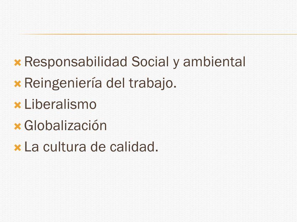Responsabilidad Social y ambiental Reingeniería del trabajo. Liberalismo Globalización La cultura de calidad.