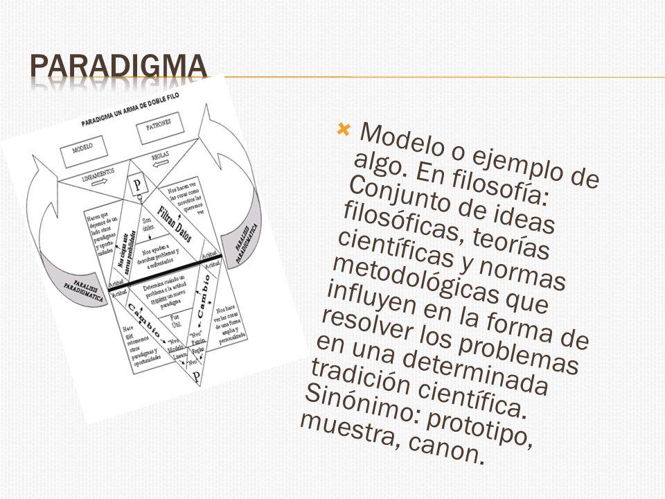 Modelo o ejemplo de algo. En filosofía: Conjunto de ideas filosóficas, teorías científicas y normas metodológicas que influyen en la forma de resolver