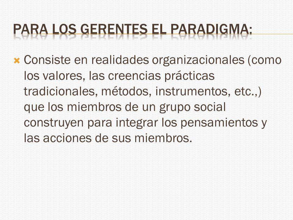 Consiste en realidades organizacionales (como los valores, las creencias prácticas tradicionales, métodos, instrumentos, etc.) que los miembros de un