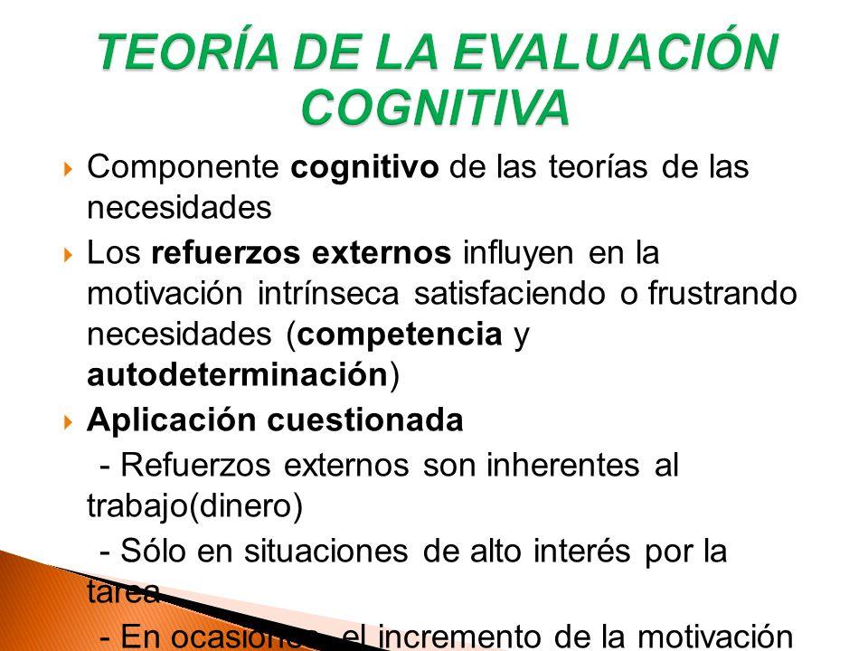 Componente cognitivo de las teorías de las necesidades Los refuerzos externos influyen en la motivación intrínseca satisfaciendo o frustrando necesida