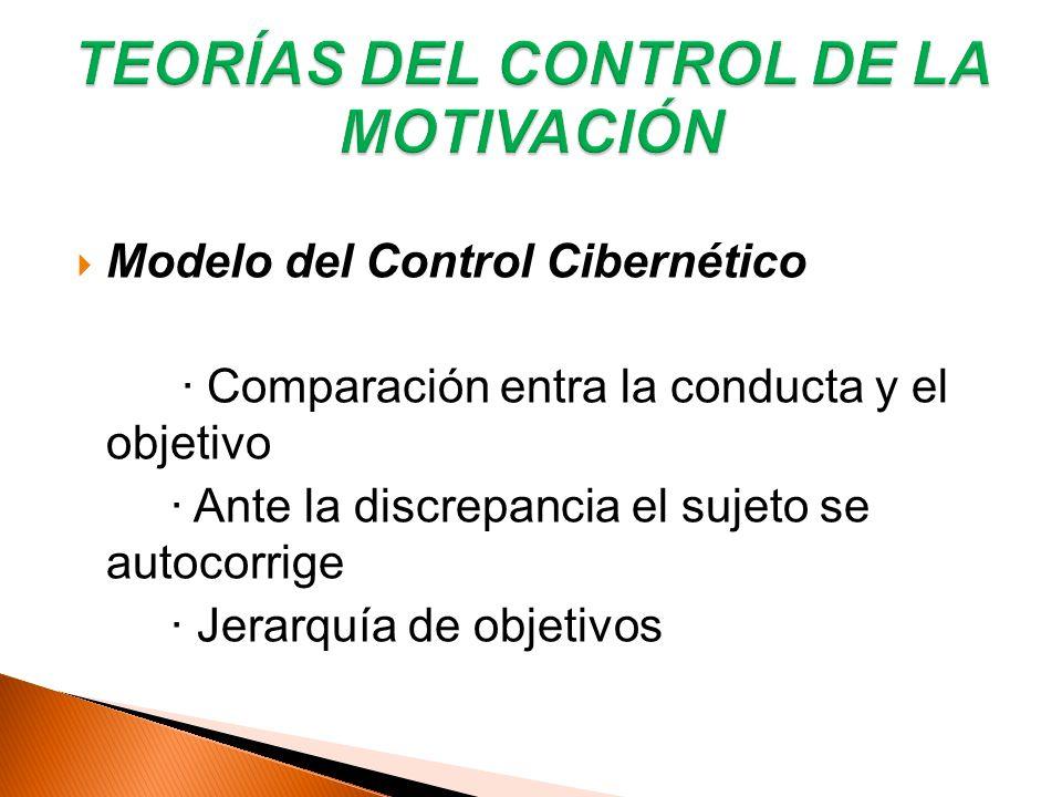 Modelo del Control Cibernético · Comparación entra la conducta y el objetivo · Ante la discrepancia el sujeto se autocorrige · Jerarquía de objetivos