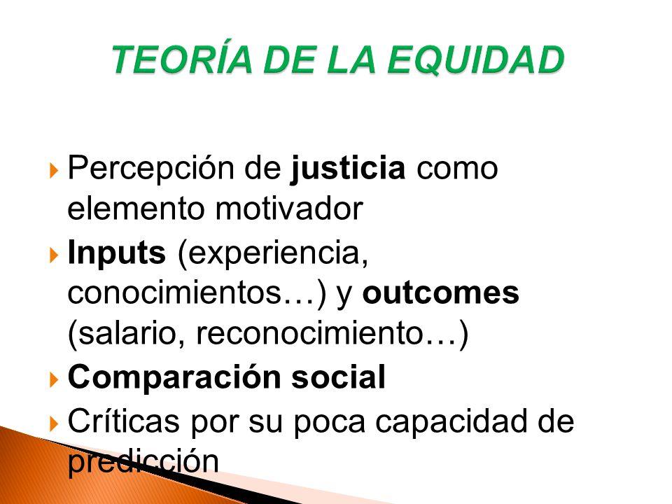 Percepción de justicia como elemento motivador Inputs (experiencia, conocimientos…) y outcomes (salario, reconocimiento…) Comparación social Críticas