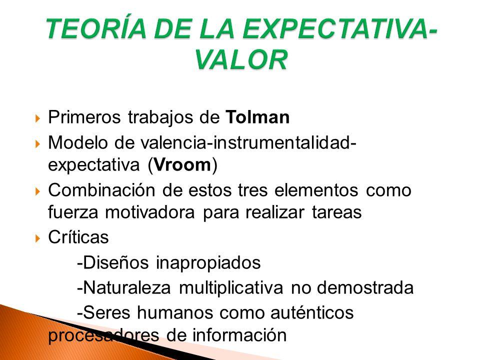 Primeros trabajos de Tolman Modelo de valencia-instrumentalidad- expectativa (Vroom) Combinación de estos tres elementos como fuerza motivadora para r
