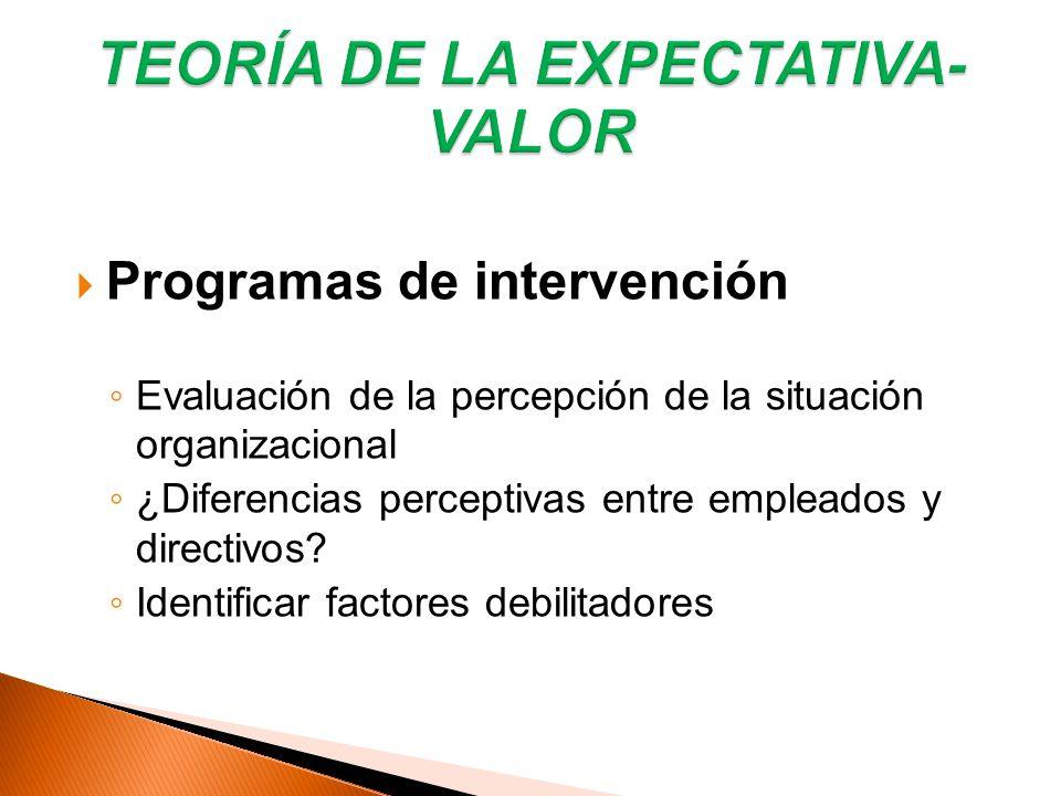 Programas de intervención Evaluación de la percepción de la situación organizacional ¿Diferencias perceptivas entre empleados y directivos? Identifica