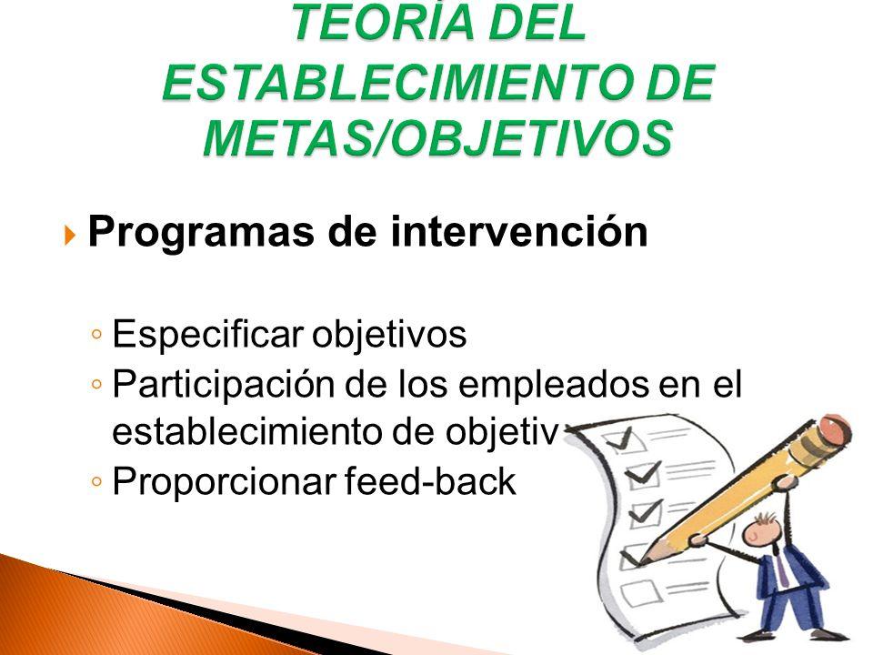 Programas de intervención Especificar objetivos Participación de los empleados en el establecimiento de objetivos Proporcionar feed-back