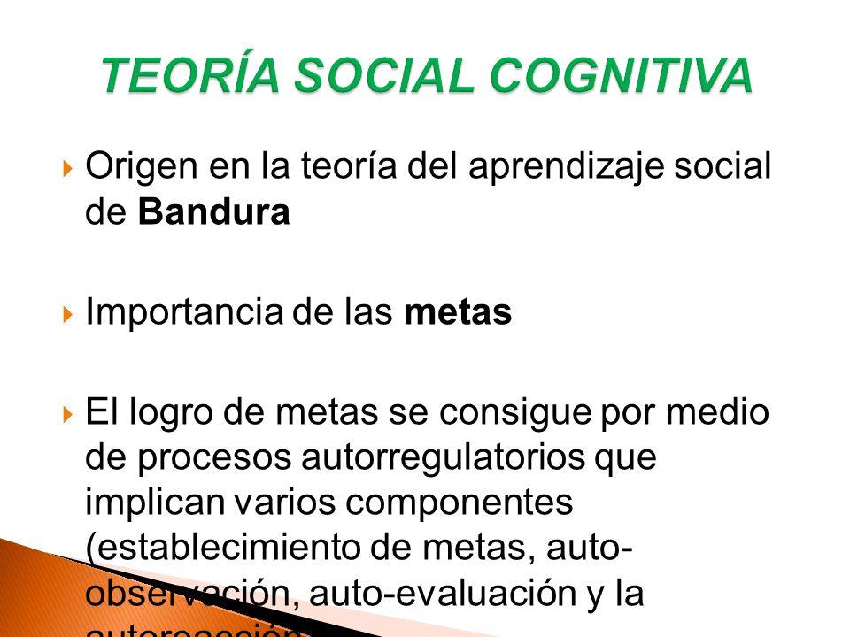 Origen en la teoría del aprendizaje social de Bandura Importancia de las metas El logro de metas se consigue por medio de procesos autorregulatorios q
