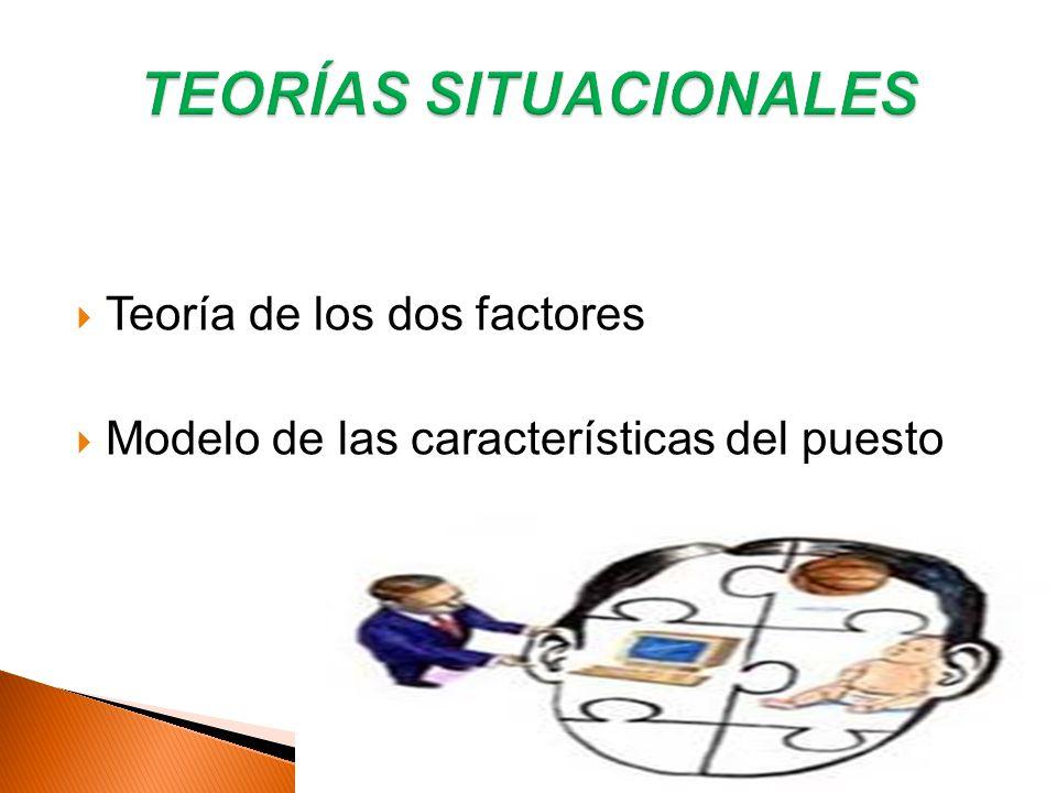 Teoría de los dos factores Modelo de las características del puesto