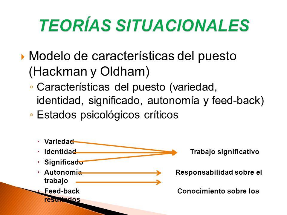 Modelo de características del puesto (Hackman y Oldham) Características del puesto (variedad, identidad, significado, autonomía y feed-back) Estados p