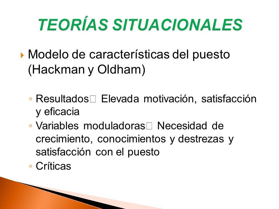 Modelo de características del puesto (Hackman y Oldham) Resultados Elevada motivación, satisfacción y eficacia Variables moduladoras Necesidad de crec