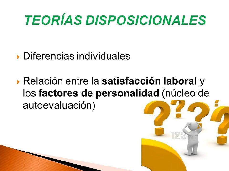 Diferencias individuales Relación entre la satisfacción laboral y los factores de personalidad (núcleo de autoevaluación)