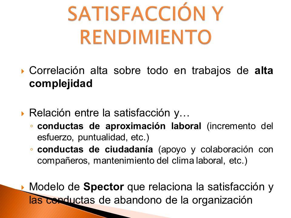 Correlación alta sobre todo en trabajos de alta complejidad Relación entre la satisfacción y… conductas de aproximación laboral (incremento del esfuer