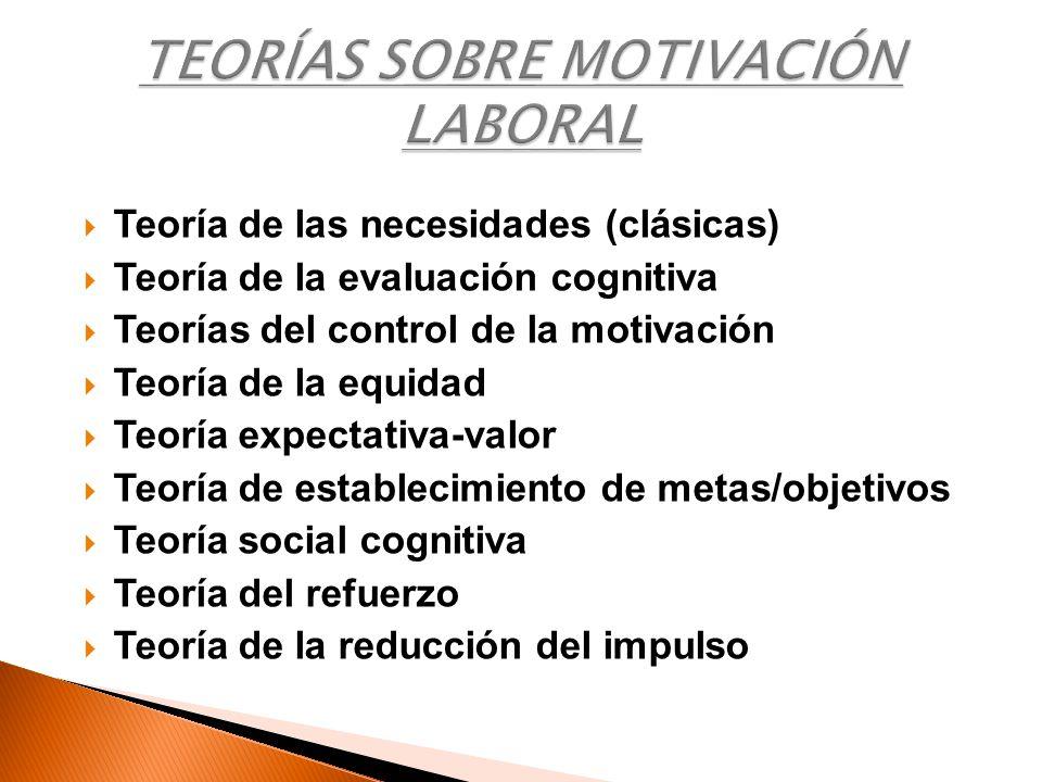Teoría de las necesidades (clásicas) Teoría de la evaluación cognitiva Teorías del control de la motivación Teoría de la equidad Teoría expectativa-va