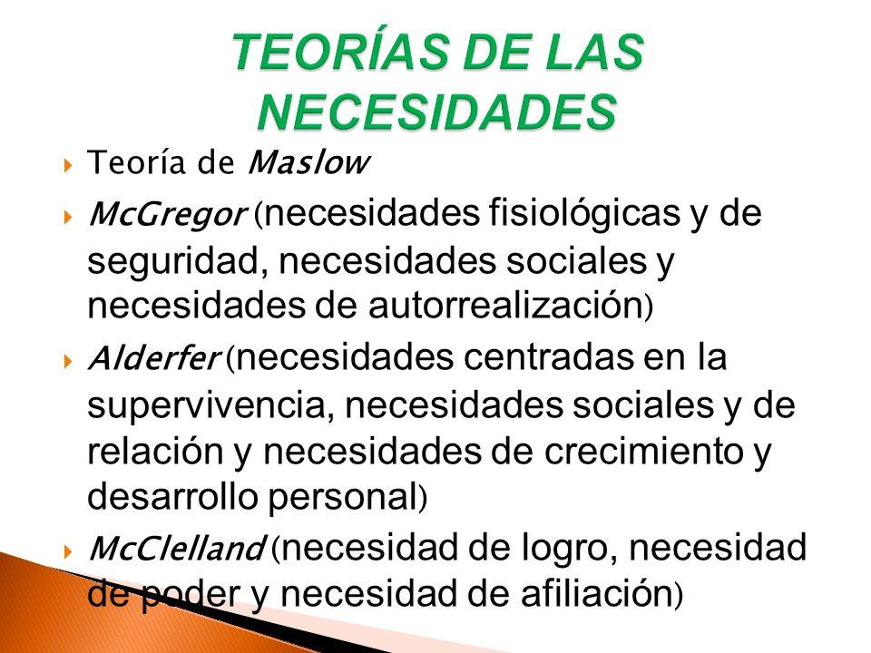 Teoría de Maslow McGregor ( necesidades fisiológicas y de seguridad, necesidades sociales y necesidades de autorrealización ) Alderfer ( necesidades c