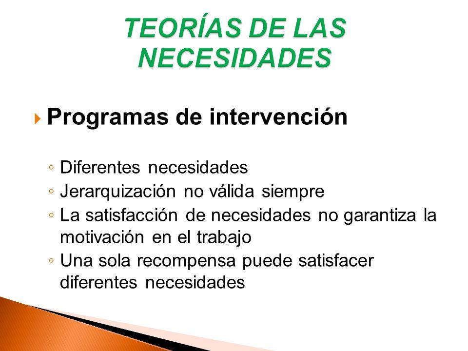 Programas de intervención Diferentes necesidades Jerarquización no válida siempre La satisfacción de necesidades no garantiza la motivación en el trab