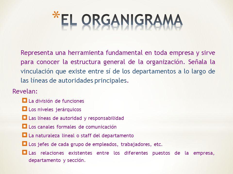 Representa una herramienta fundamental en toda empresa y sirve para conocer la estructura general de la organización. Señala la vinculación que existe