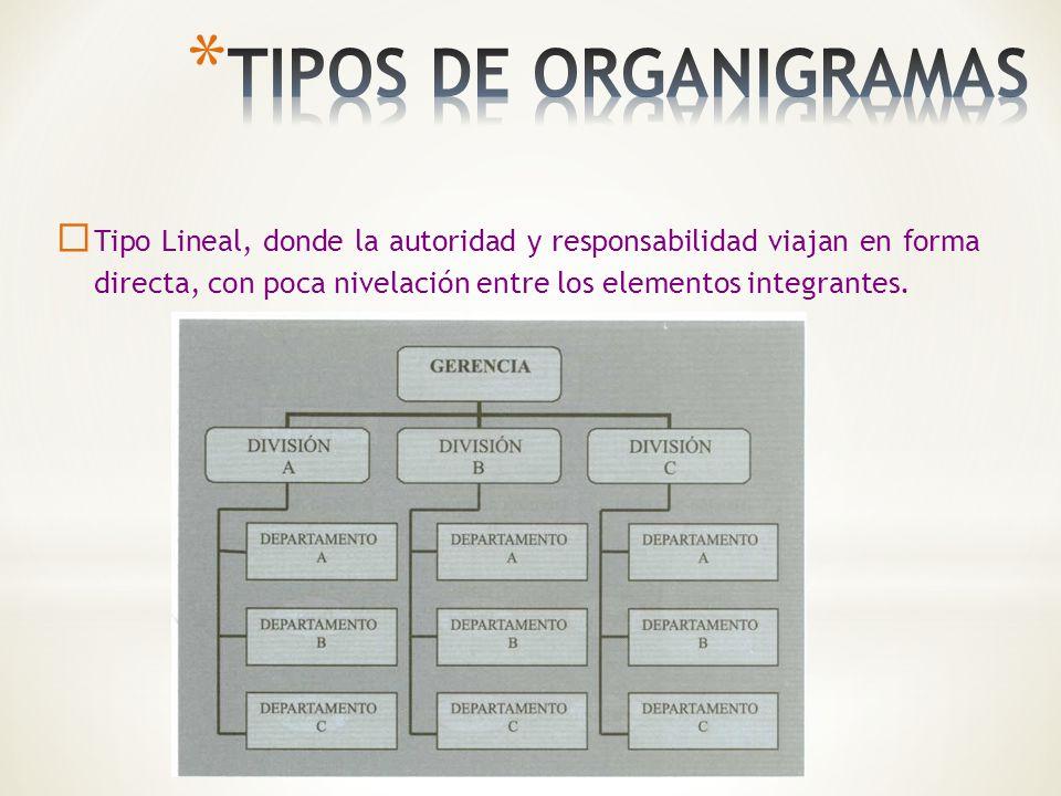 Tipo Lineal, donde la autoridad y responsabilidad viajan en forma directa, con poca nivelación entre los elementos integrantes.