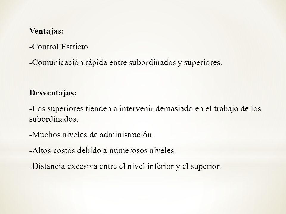 Ventajas: -Control Estricto -Comunicación rápida entre subordinados y superiores. Desventajas: -Los superiores tienden a intervenir demasiado en el tr