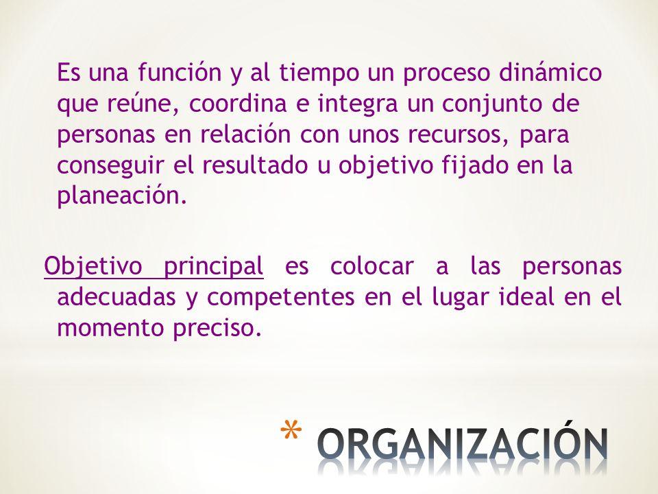 Es una función y al tiempo un proceso dinámico que reúne, coordina e integra un conjunto de personas en relación con unos recursos, para conseguir el