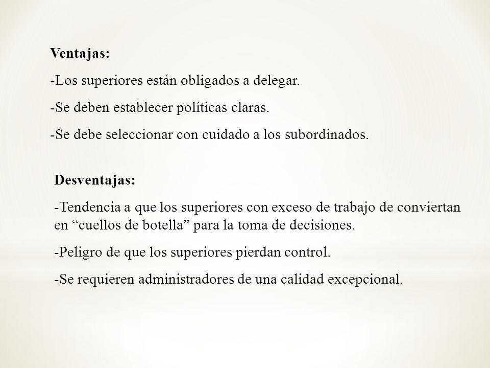 Ventajas: -Los superiores están obligados a delegar. -Se deben establecer políticas claras. -Se debe seleccionar con cuidado a los subordinados. Desve