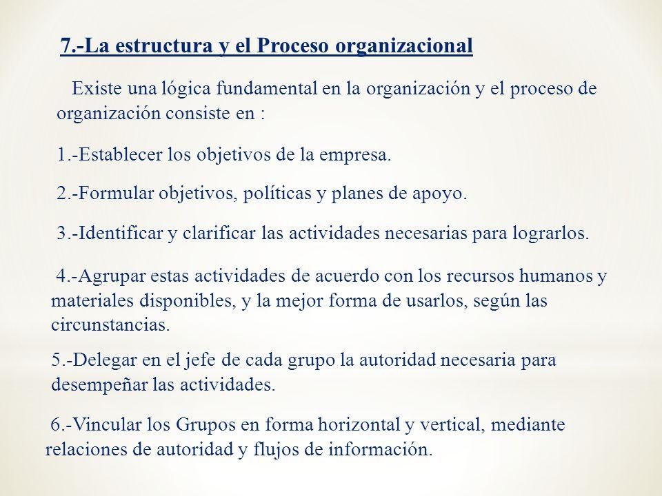 7.-La estructura y el Proceso organizacional Existe una lógica fundamental en la organización y el proceso de organización consiste en : 1.-Establecer