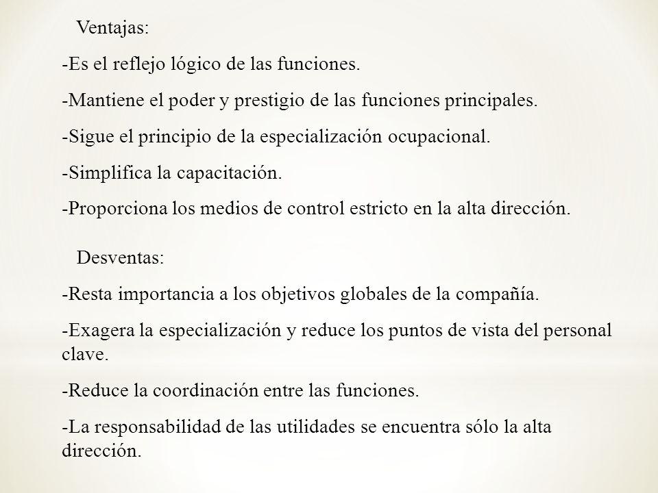 Ventajas: -Es el reflejo lógico de las funciones. -Mantiene el poder y prestigio de las funciones principales. -Sigue el principio de la especializaci