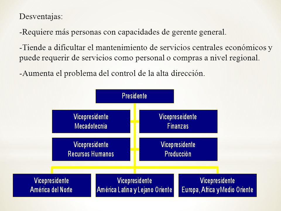 Desventajas: -Requiere más personas con capacidades de gerente general. -Tiende a dificultar el mantenimiento de servicios centrales económicos y pued