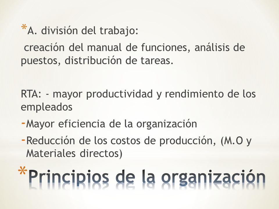 * A. división del trabajo: creación del manual de funciones, análisis de puestos, distribución de tareas. RTA: - mayor productividad y rendimiento de