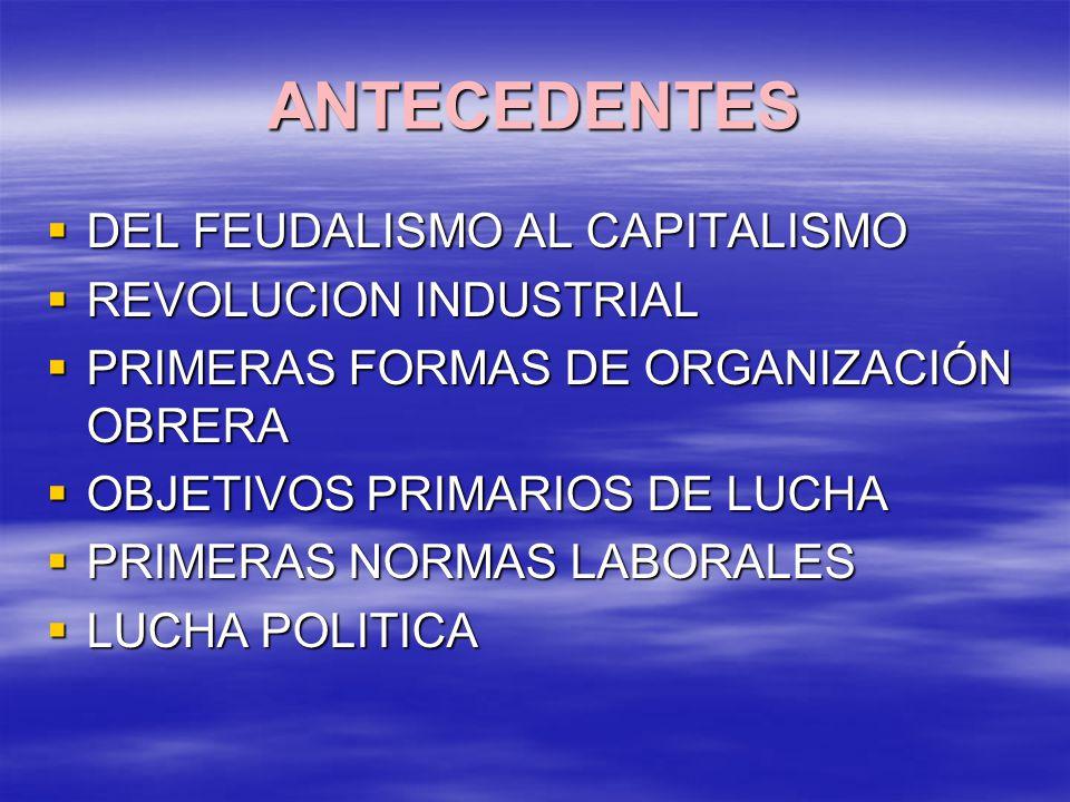 ANTECEDENTES DEL FEUDALISMO AL CAPITALISMO DEL FEUDALISMO AL CAPITALISMO REVOLUCION INDUSTRIAL REVOLUCION INDUSTRIAL PRIMERAS FORMAS DE ORGANIZACIÓN O