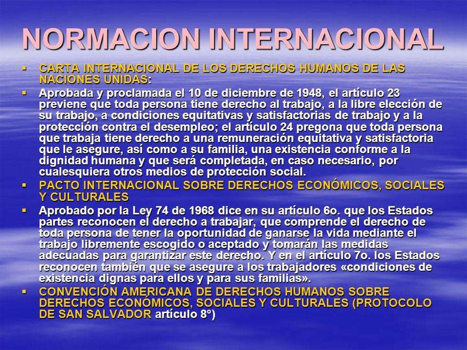 NORMACION INTERNACIONAL CARTA INTERNACIONAL DE LOS DERECHOS HUMANOS DE LAS NACIONES UNIDAS: CARTA INTERNACIONAL DE LOS DERECHOS HUMANOS DE LAS NACIONE