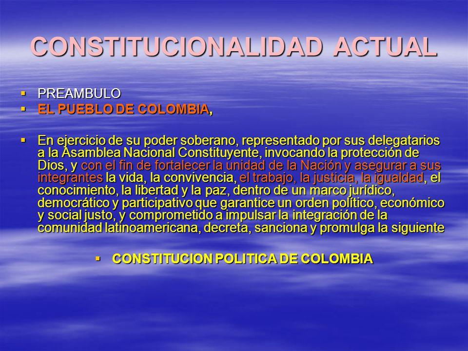 CONSTITUCIONALIDAD ACTUAL PREAMBULO PREAMBULO EL PUEBLO DE COLOMBIA, EL PUEBLO DE COLOMBIA, En ejercicio de su poder soberano, representado por sus de