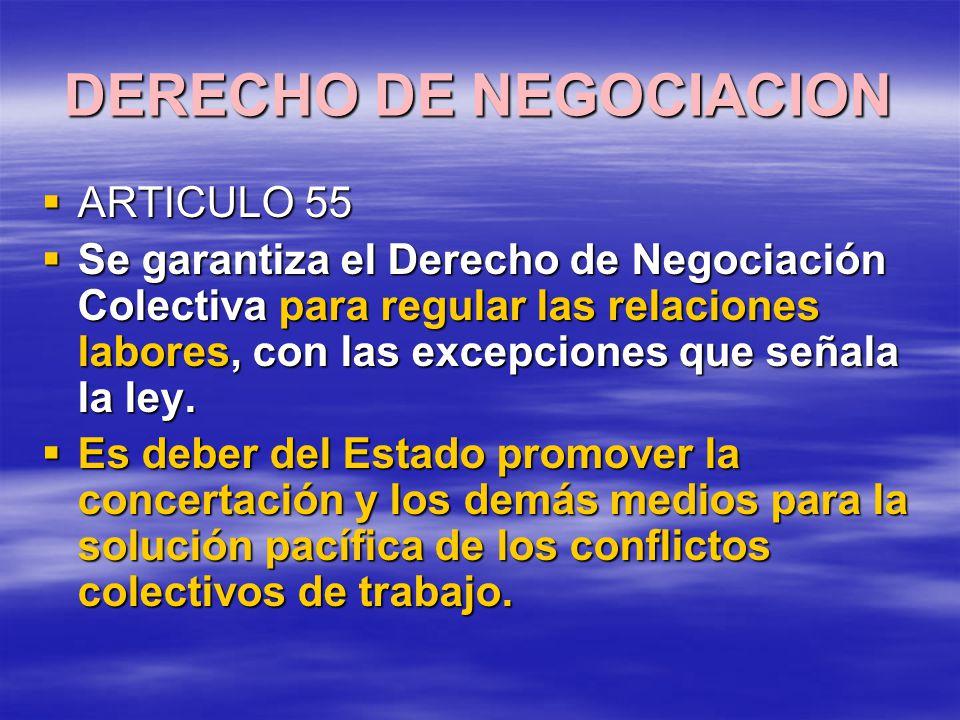 DERECHO DE NEGOCIACION ARTICULO 55 ARTICULO 55 Se garantiza el Derecho de Negociación Colectiva para regular las relaciones labores, con las excepciones que señala la ley.