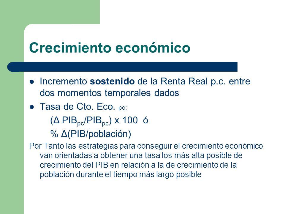 Crecimiento económico Incremento sostenido de la Renta Real p.c.