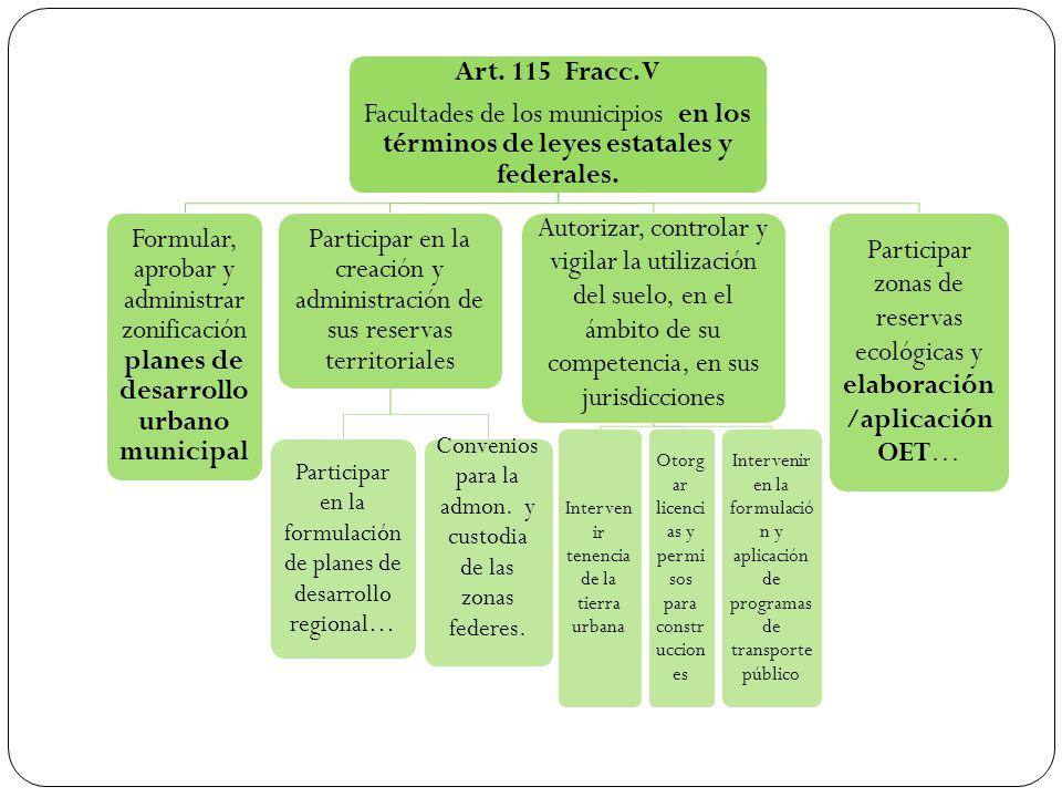 Art. 115 Fracc. V Facultades de los municipios en los términos de leyes estatales y federales. Formular, aprobar y administrar zonificación planes de