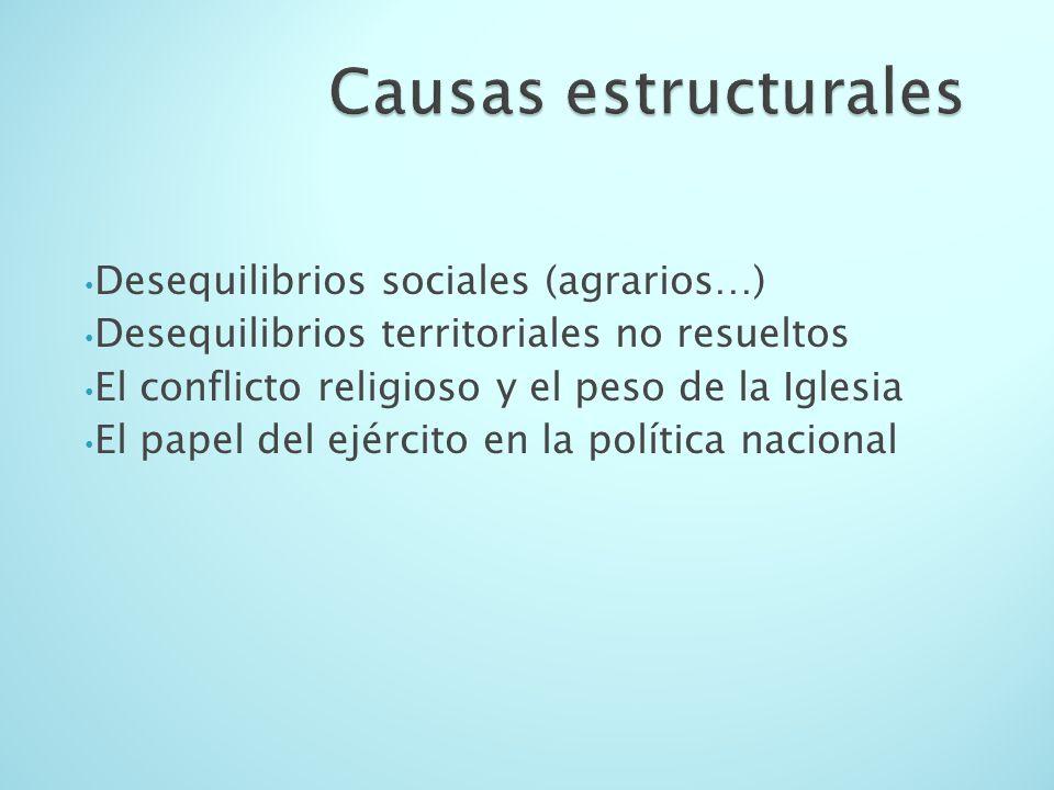 Desequilibrios sociales (agrarios…) Desequilibrios territoriales no resueltos El conflicto religioso y el peso de la Iglesia El papel del ejército en