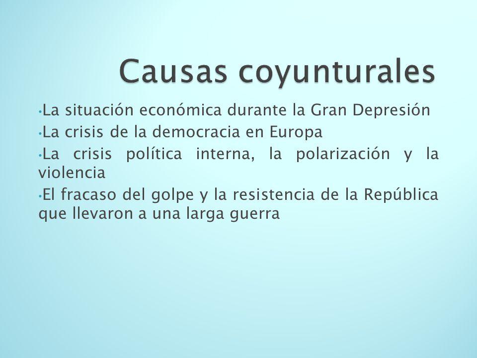 La situación económica durante la Gran Depresión La crisis de la democracia en Europa La crisis política interna, la polarización y la violencia El fr