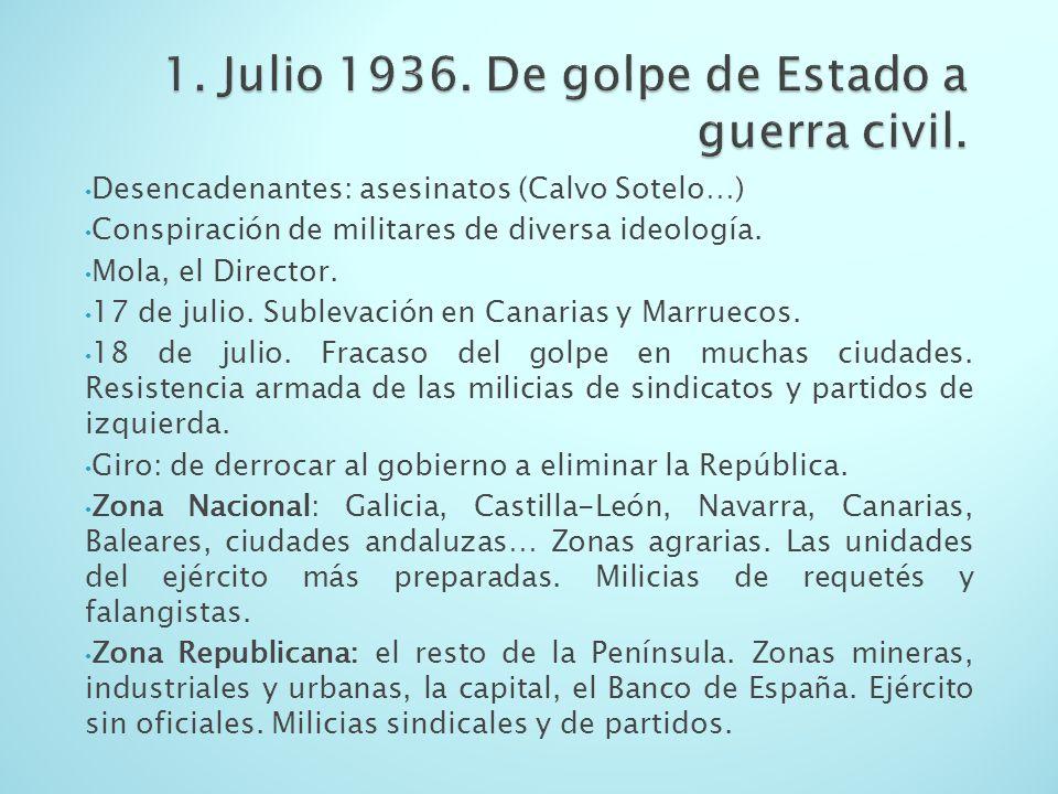 Desencadenantes: asesinatos (Calvo Sotelo…) Conspiración de militares de diversa ideología. Mola, el Director. 17 de julio. Sublevación en Canarias y