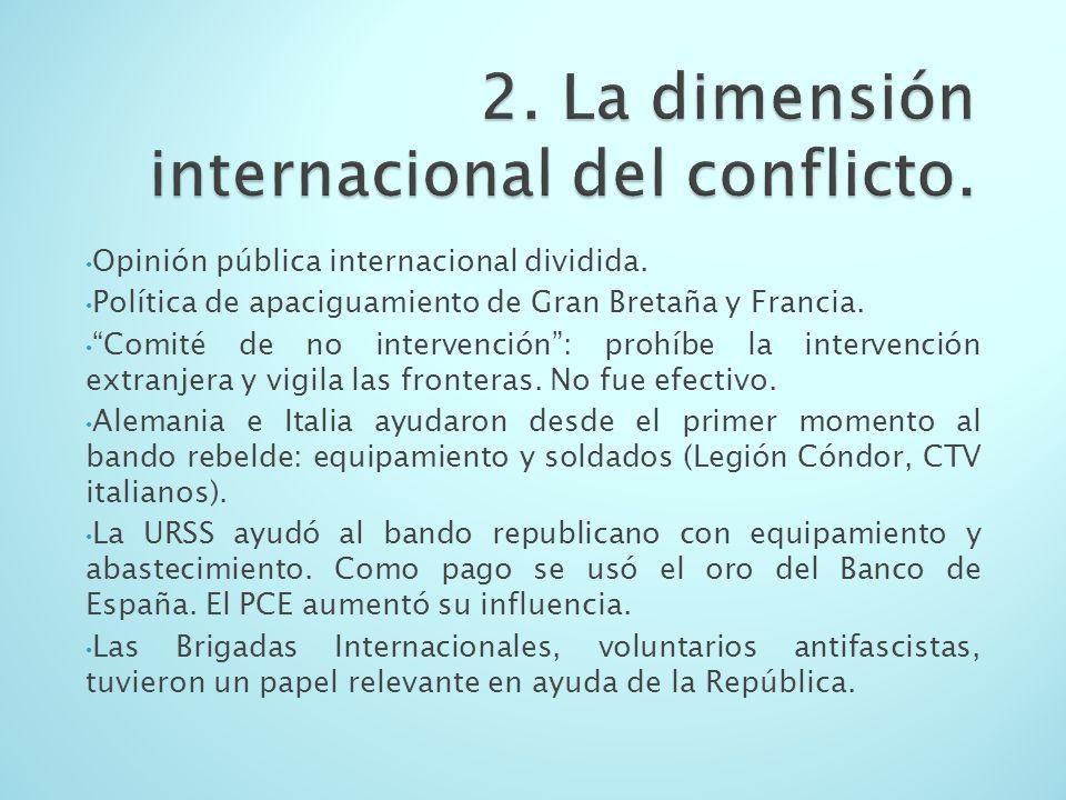 Opinión pública internacional dividida. Política de apaciguamiento de Gran Bretaña y Francia. Comité de no intervención: prohíbe la intervención extra
