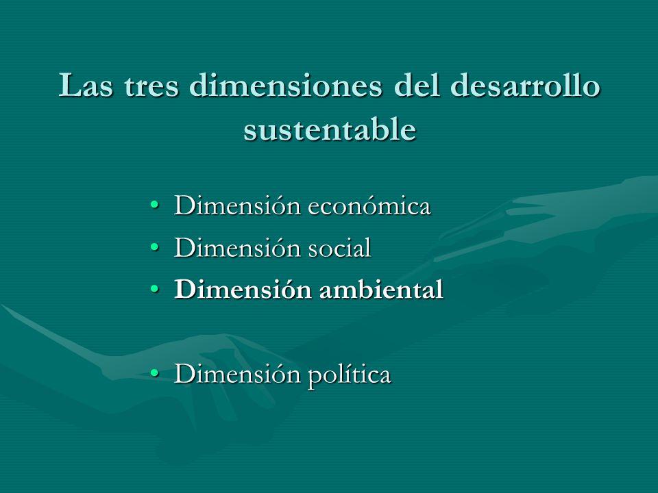 Las tres dimensiones del desarrollo sustentable Dimensión económicaDimensión económica Dimensión socialDimensión social Dimensión ambientalDimensión a